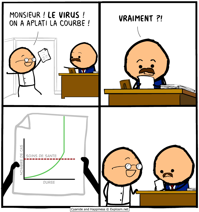 courbe inverser cyanide